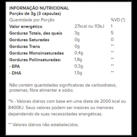 Mega DHA 1g com 120 Cápsulas Vitafor