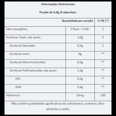 Ômega 3 EPA e DHA 1g com 120 Cápsulas Vitafor