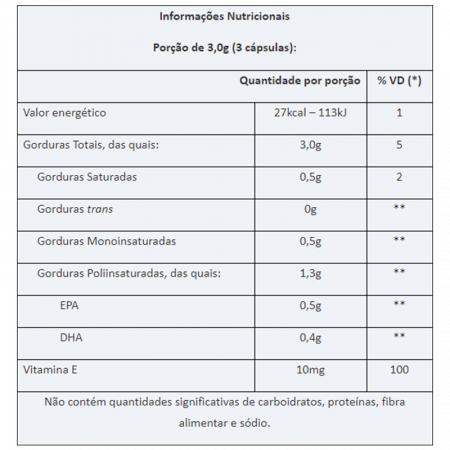 Ômega 3 EPA e DHA 1g com 60 Cápsulas Vitafor
