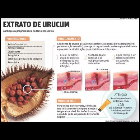 Millitus Derm Creme com Extrato de Urucum 30g